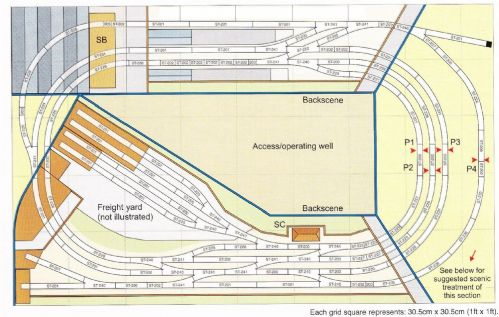 Peco Setrack OO Plan 19 - Network South East - Using Multiple Scenes To Disguise An Oval.
